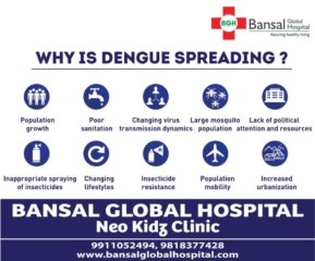 Emergency Hospital in Shalimar Bagh