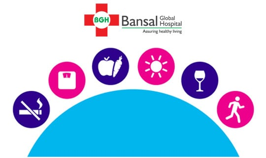 How can I reduce my risk of Cancer | Bansal Global Hospital